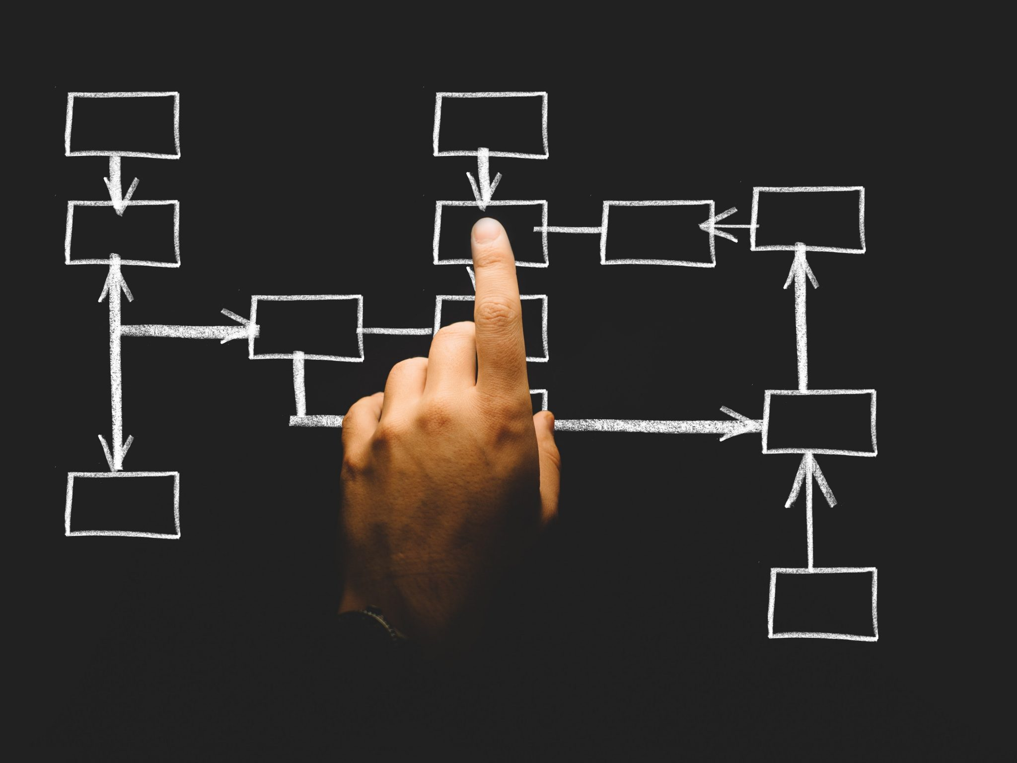 Top Offline Marketing Strategies